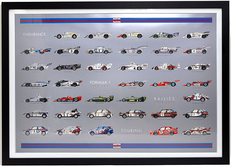 MARTINI RACING History Poster with Frame